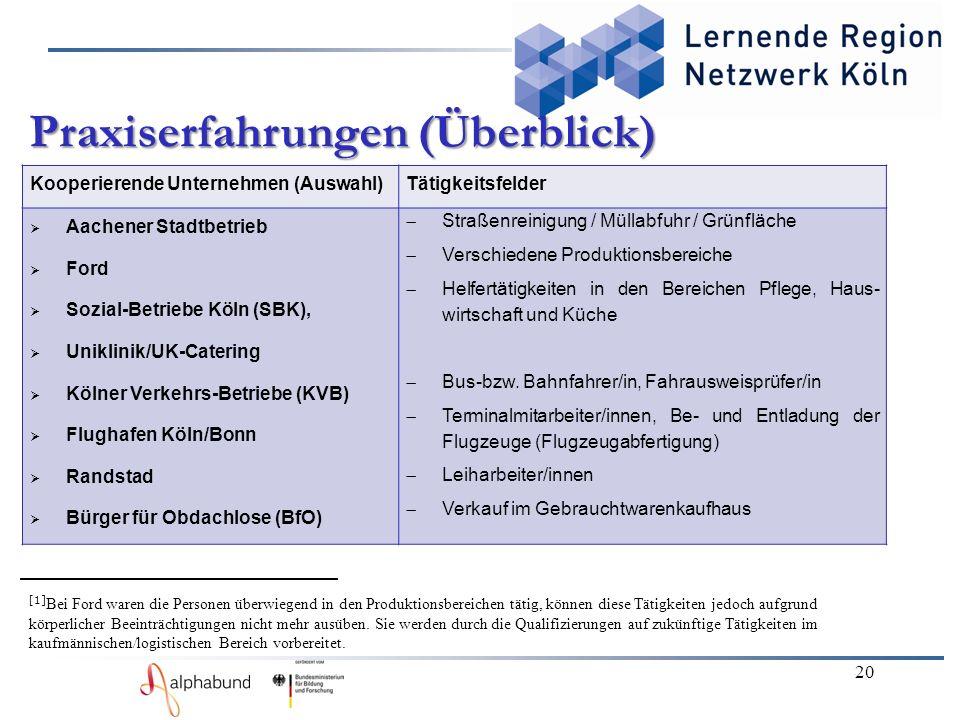 20 Kooperierende Unternehmen (Auswahl)Tätigkeitsfelder  Aachener Stadtbetrieb  Ford  Sozial-Betriebe Köln (SBK),  Uniklinik/UK-Catering  Kölner V