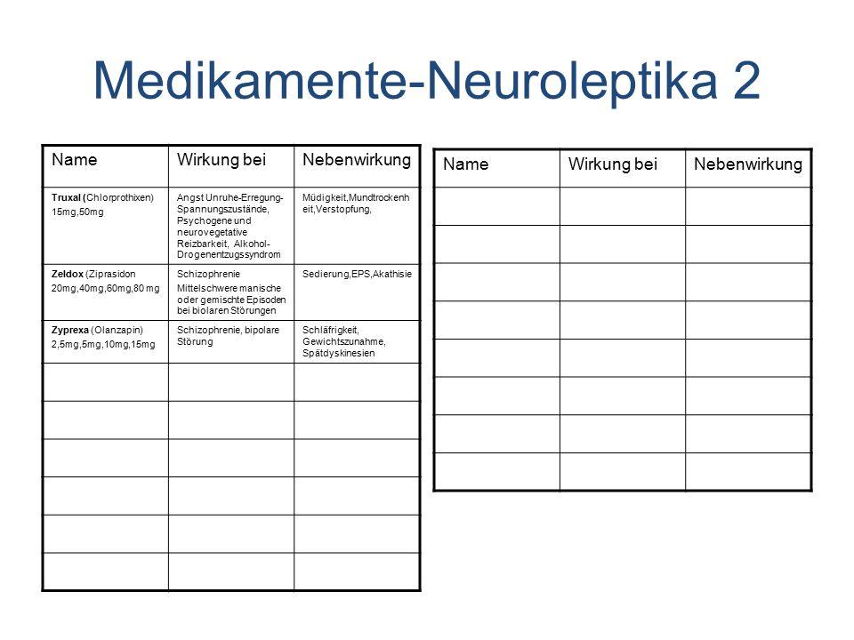 Medikamente-Neuroleptika 2 NameWirkung beiNebenwirkung Truxal (Chlorprothixen) 15mg,50mg Angst Unruhe-Erregung- Spannungszustände, Psychogene und neur