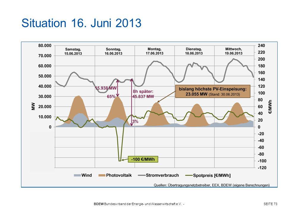 SEITE 73 Situation 16. Juni 2013 BDEW Bundesvrband der Energie- und Wasserwirtschaft e.V. -