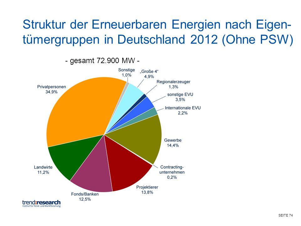 SEITE 74 Struktur der Erneuerbaren Energien nach Eigen- tümergruppen in Deutschland 2012 (Ohne PSW) - gesamt 72.900 MW -