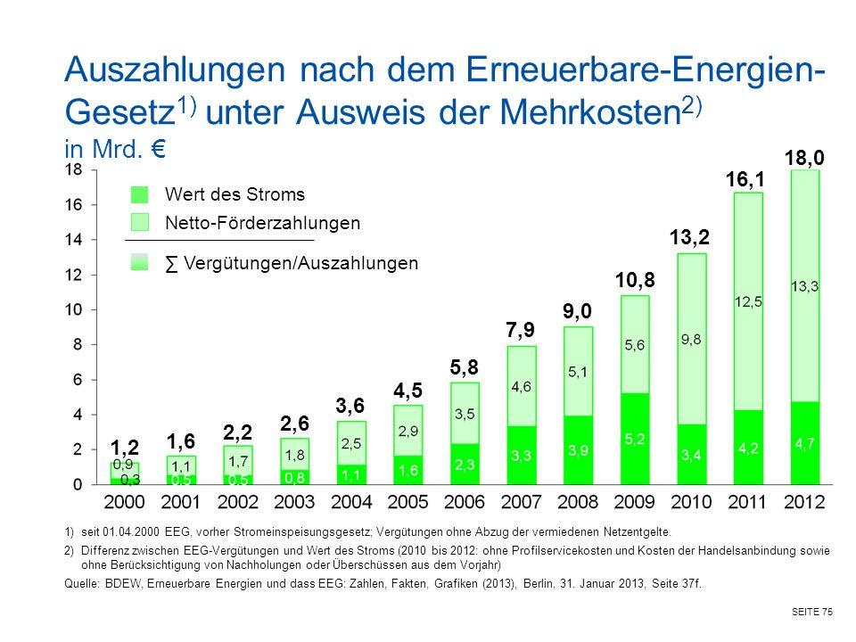 SEITE 75 Auszahlungen nach dem Erneuerbare-Energien- Gesetz 1) unter Ausweis der Mehrkosten 2) in Mrd.