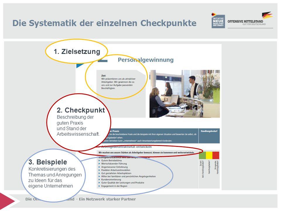 Die Systematik der einzelnen Checkpunkte 2. Checkpunkt Beschreibung der guten Praxis und Stand der Arbeitswissenschaft. 1. Zielsetzung 3. Beispiele Ko