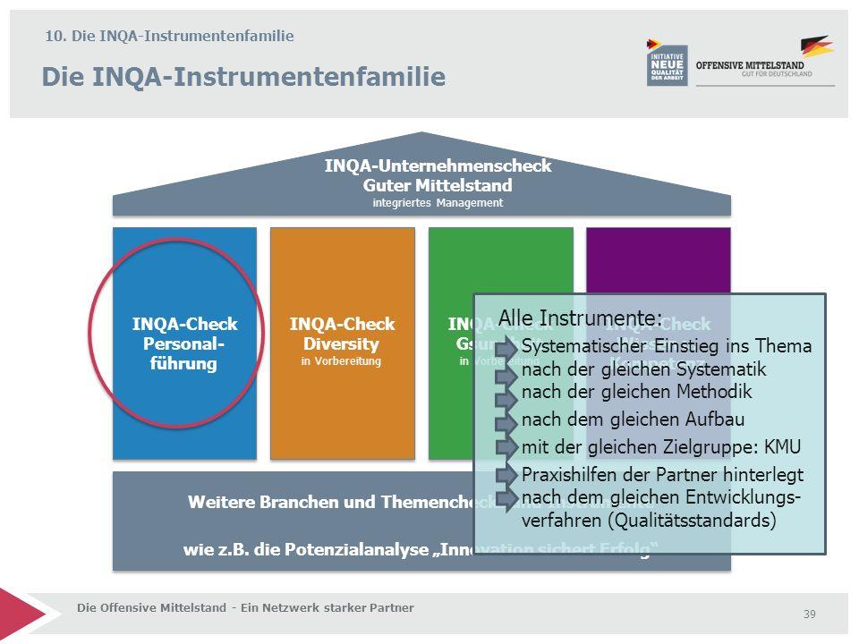 39 INQA-Check Personal- führung INQA-Check Wissen u. Kompetenz INQA-Check Gsundheit in Vorbereitung INQA-Check Diversity in Vorbereitung INQA-Unterneh