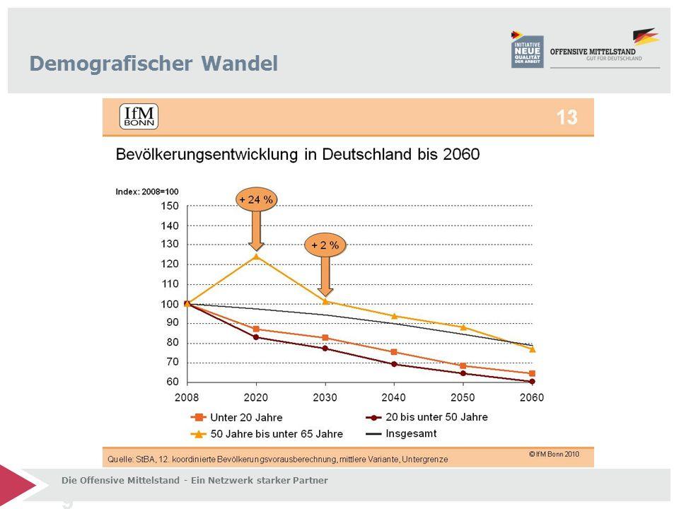 9 Demografischer Wandel Die Offensive Mittelstand - Ein Netzwerk starker Partner