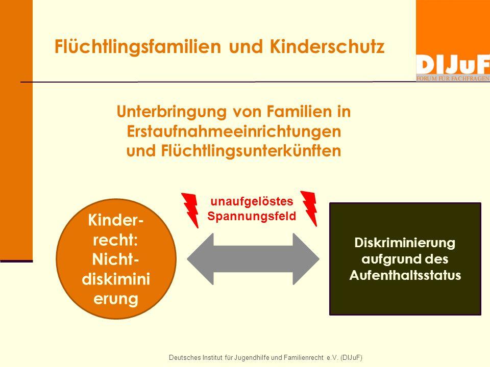 Flüchtlingsfamilien und Kinderschutz Unterbringung von Familien in Erstaufnahmeeinrichtungen und Flüchtlingsunterkünften Deutsches Institut für Jugend