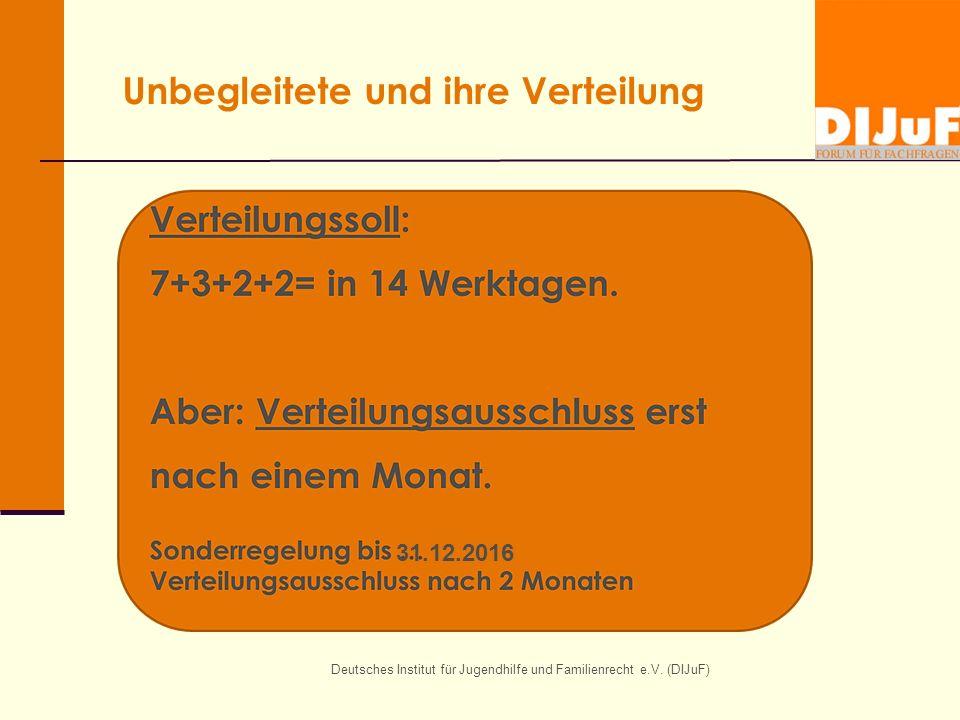Unbegleitete und ihre Verteilung Deutsches Institut für Jugendhilfe und Familienrecht e.V. (DIJuF) 31.12.2016
