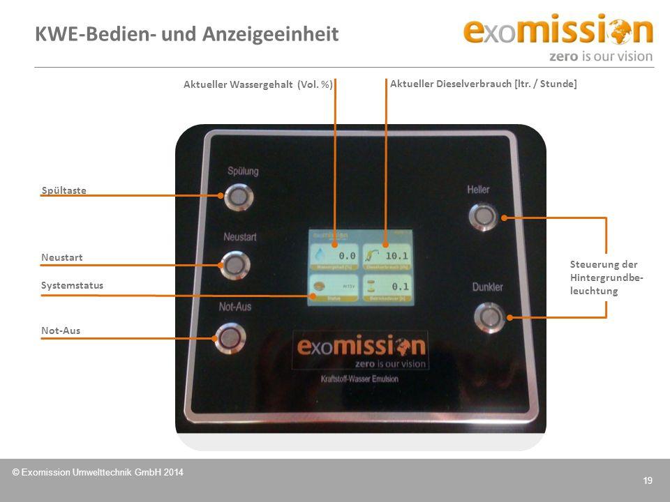 © Exomission Umwelttechnik GmbH 2014 19 KWE-Bedien- und Anzeigeeinheit Aktueller Wassergehalt (Vol. %) Systemstatus Not-Aus Neustart Spültaste Aktuell