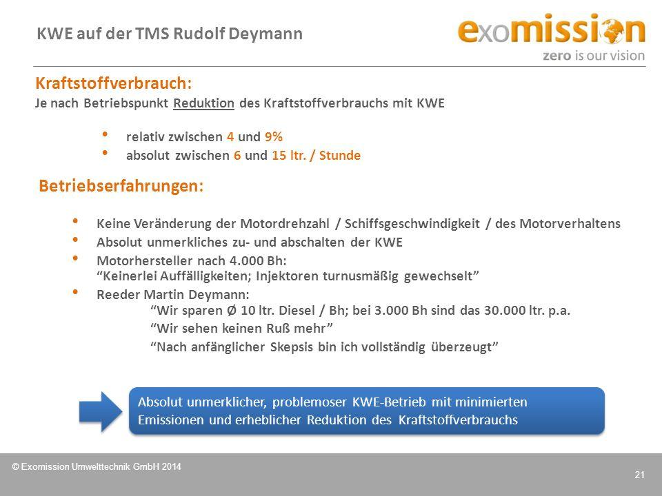 © Exomission Umwelttechnik GmbH 2014 21 KWE auf der TMS Rudolf Deymann Betriebserfahrungen: Keine Veränderung der Motordrehzahl / Schiffsgeschwindigke