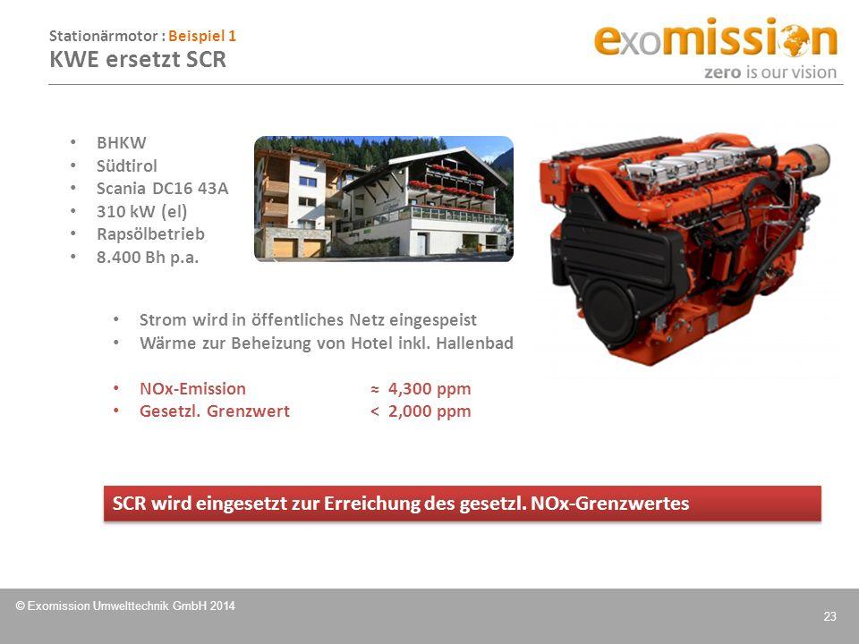© Exomission Umwelttechnik GmbH 2014 23 Strom wird in öffentliches Netz eingespeist Wärme zur Beheizung von Hotel inkl. Hallenbad NOx-Emission ≈ 4,300