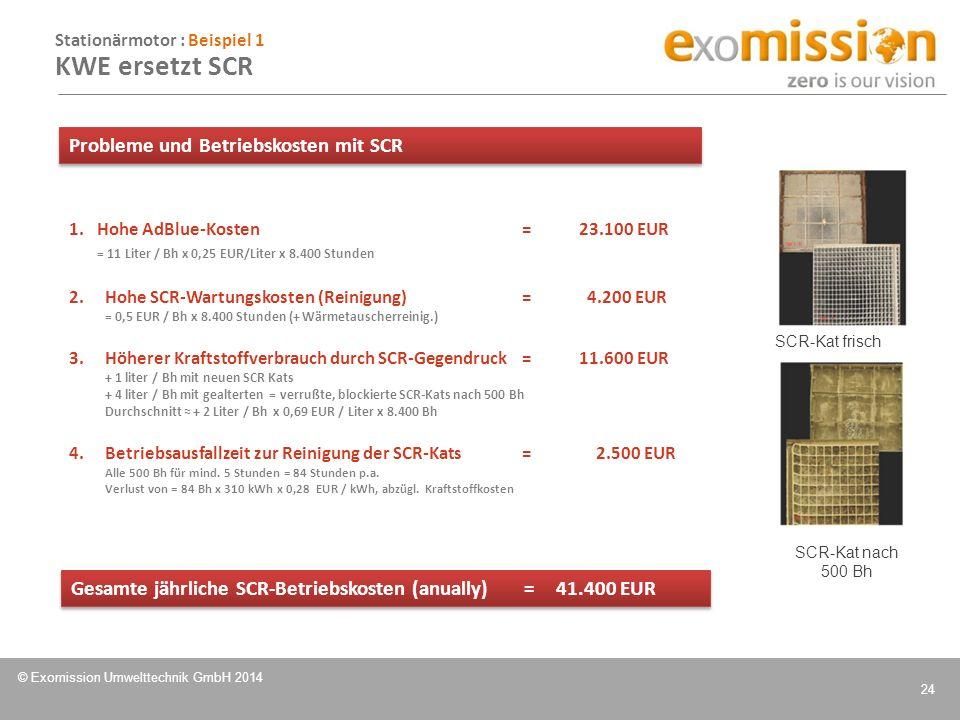 © Exomission Umwelttechnik GmbH 2014 24 Gesamte jährliche SCR-Betriebskosten (anually) = 41.400 EUR 1.Hohe AdBlue-Kosten =23.100 EUR = 11 Liter / Bh x