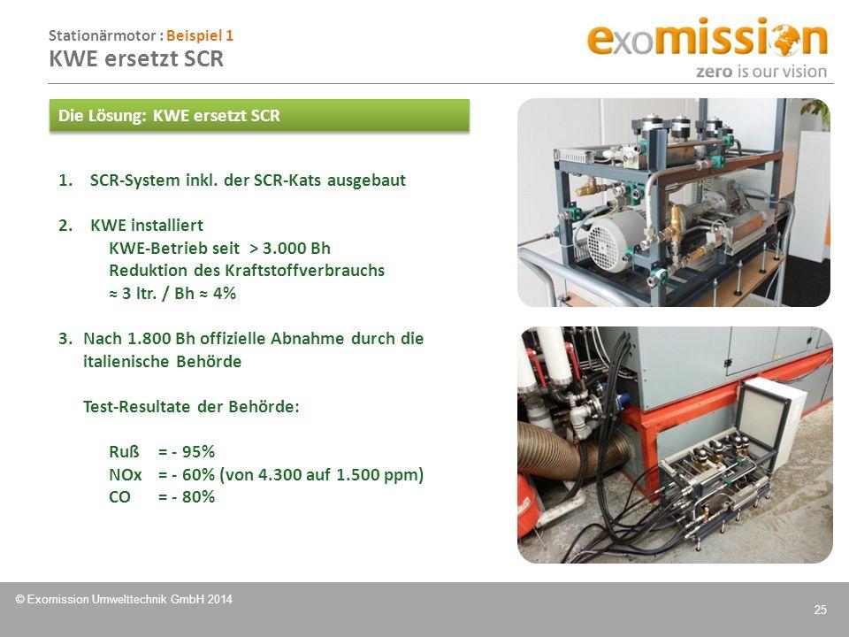 © Exomission Umwelttechnik GmbH 2014 25 1.SCR-System inkl. der SCR-Kats ausgebaut 2.KWE installiert KWE-Betrieb seit > 3.000 Bh Reduktion des Kraftsto