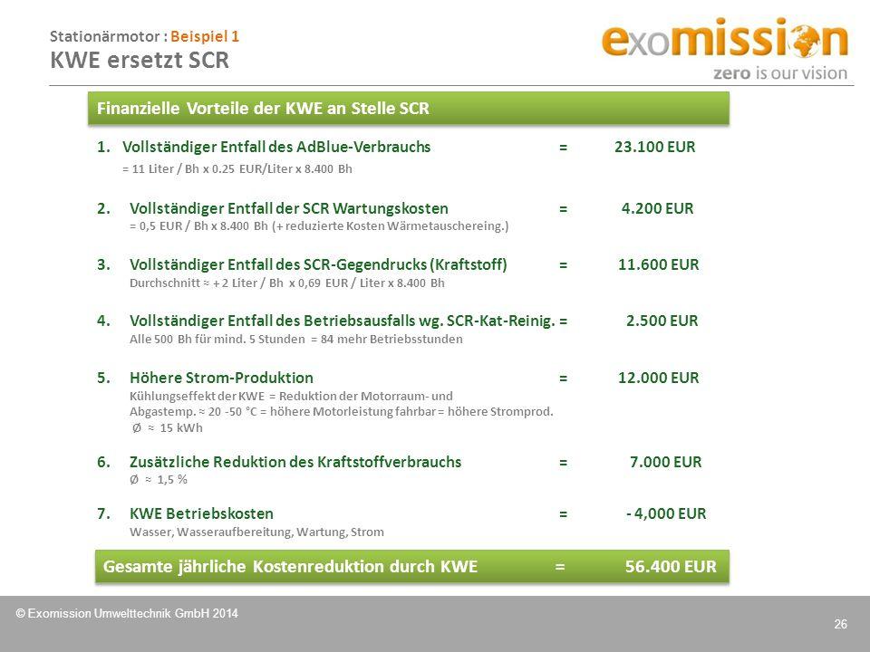© Exomission Umwelttechnik GmbH 2014 26 Finanzielle Vorteile der KWE an Stelle SCR 1.Vollständiger Entfall des AdBlue-Verbrauchs= 23.100 EUR = 11 Lite
