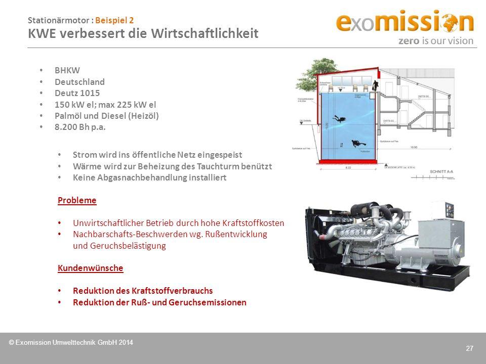 © Exomission Umwelttechnik GmbH 2014 27 Strom wird ins öffentliche Netz eingespeist Wärme wird zur Beheizung des Tauchturm benützt Keine Abgasnachbeha