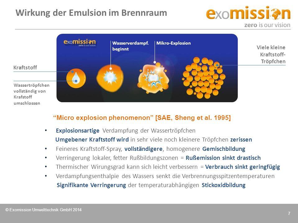© Exomission Umwelttechnik GmbH 2014 7 Explosionsartige Verdampfung der Wassertröpfchen Umgebener Kraftstoff wird in sehr viele noch kleinere Tröpfche