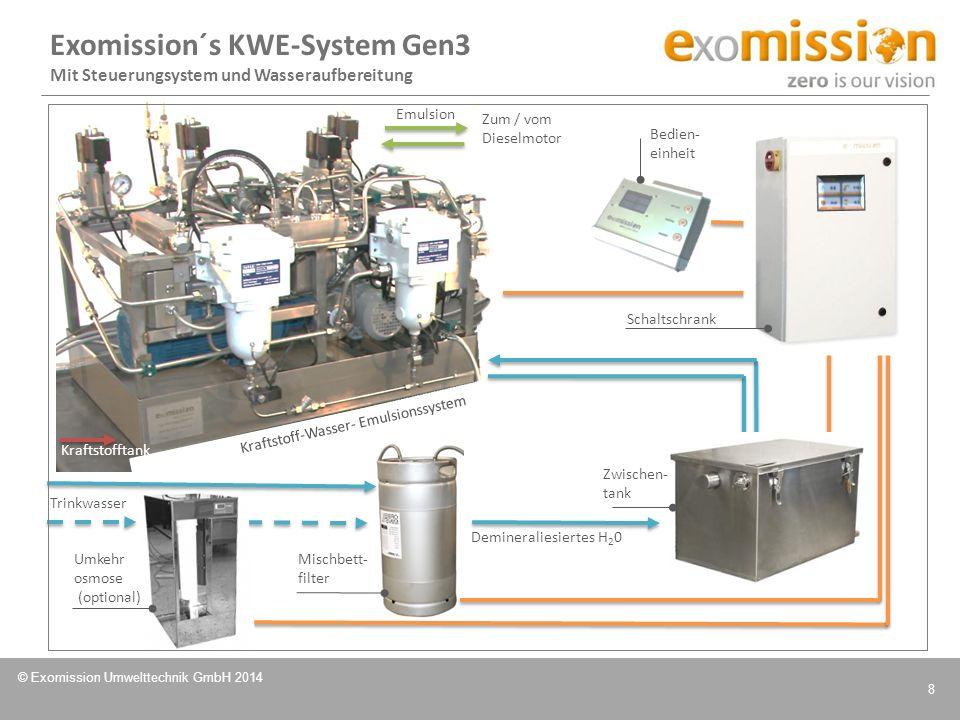 © Exomission Umwelttechnik GmbH 2014 8 Exomission´s KWE-System Gen3 Mit Steuerungsystem und Wasseraufbereitung Trinkwasser Umkehr osmose (optional) Mi