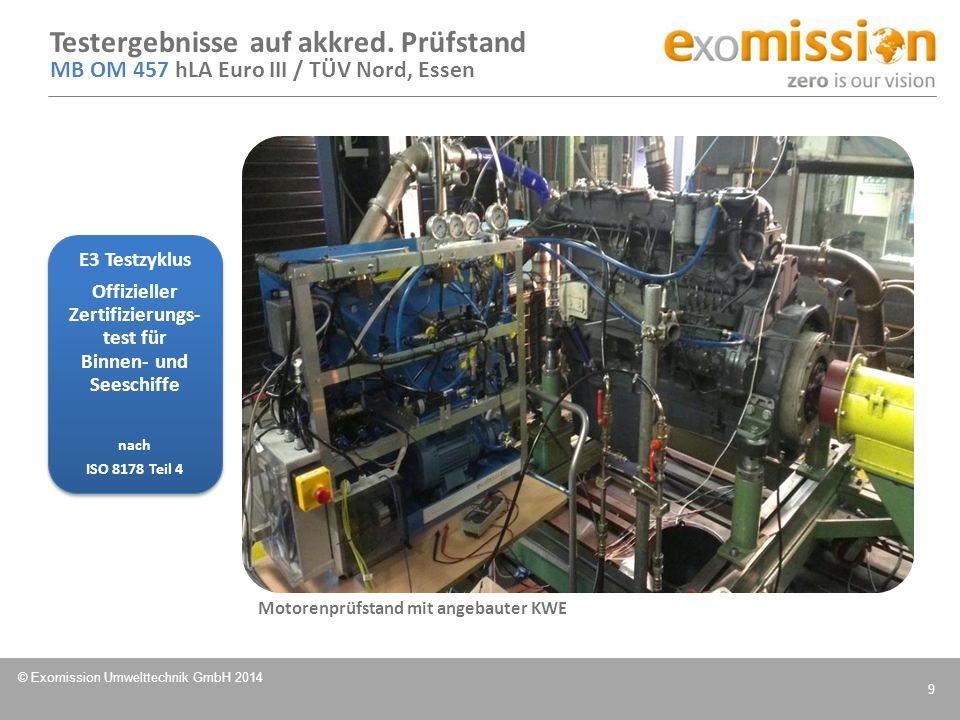 © Exomission Umwelttechnik GmbH 2014 9 Testergebnisse auf akkred. Prüfstand MB OM 457 hLA Euro III / TÜV Nord, Essen Motorenprüfstand mit angebauter K