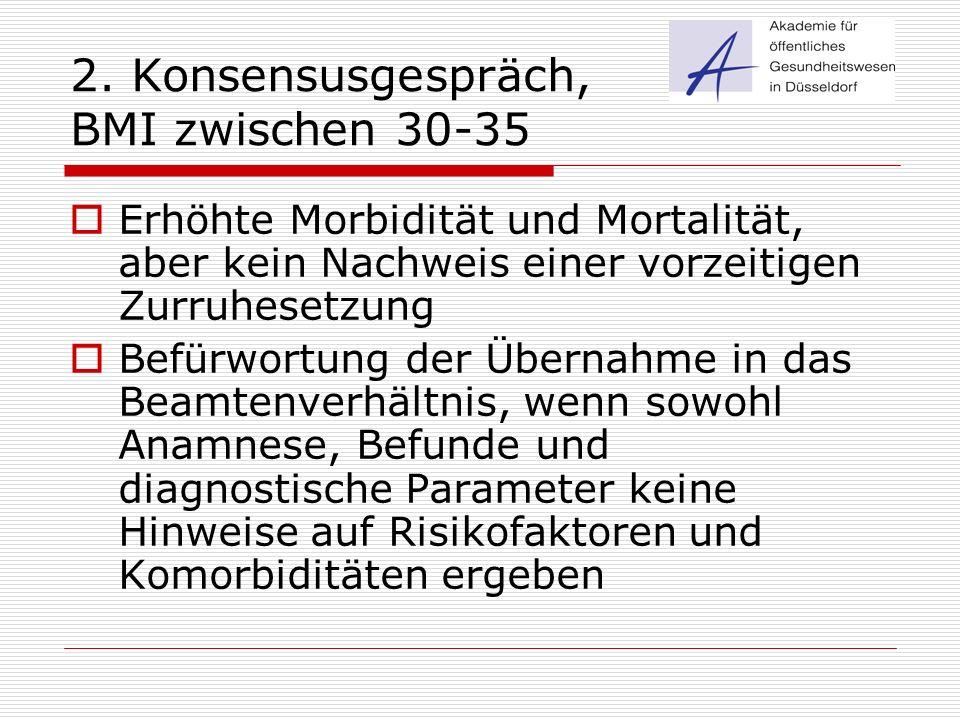 2. Konsensusgespräch, BMI zwischen 30-35  Erhöhte Morbidität und Mortalität, aber kein Nachweis einer vorzeitigen Zurruhesetzung  Befürwortung der Ü