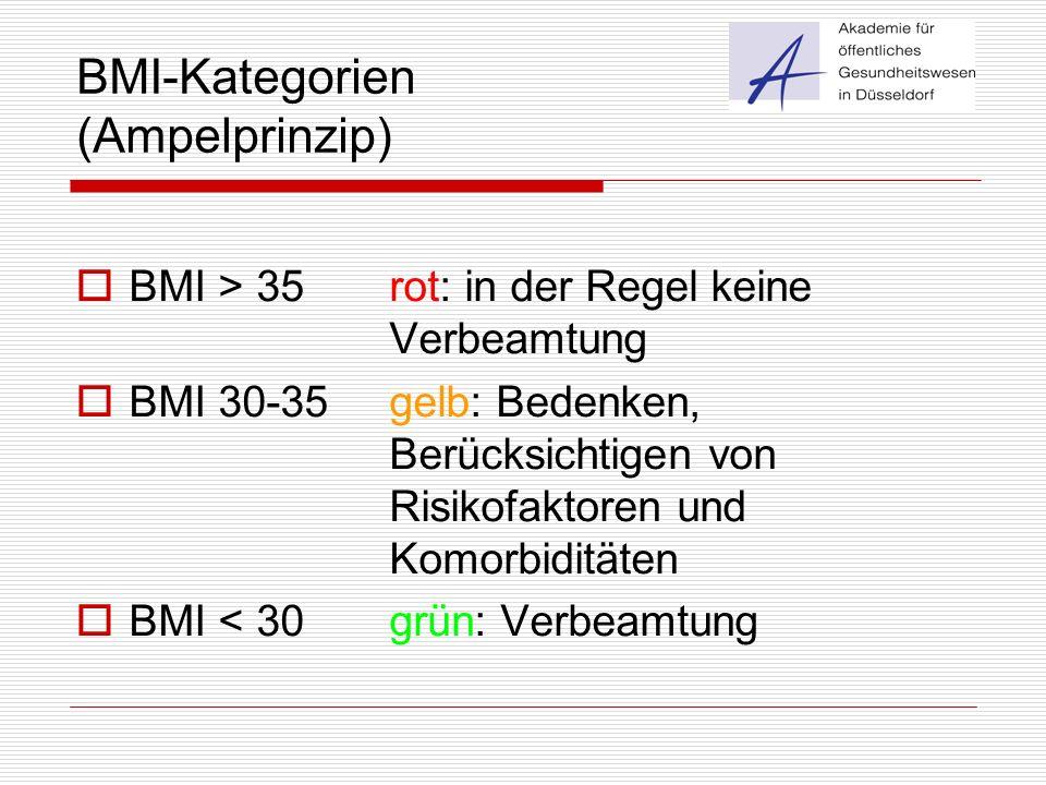 BMI-Kategorien (Ampelprinzip)  BMI > 35 rot: in der Regel keine Verbeamtung  BMI 30-35gelb: Bedenken, Berücksichtigen von Risikofaktoren und Komorbi