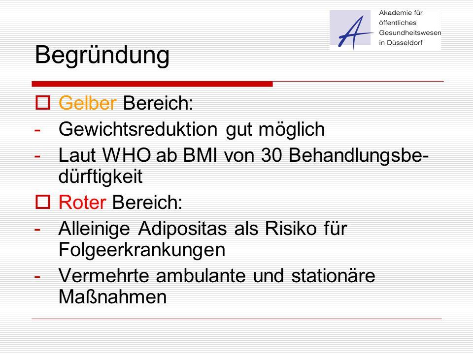 Begründung  Gelber Bereich: -Gewichtsreduktion gut möglich -Laut WHO ab BMI von 30 Behandlungsbe- dürftigkeit  Roter Bereich: -Alleinige Adipositas