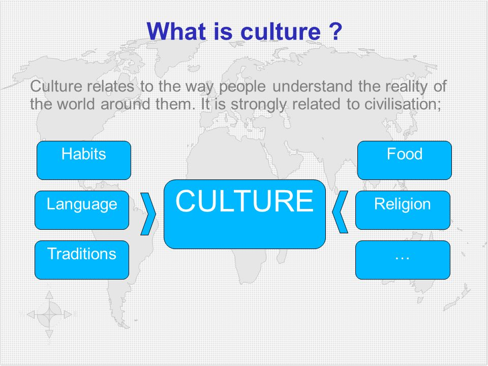 What is culture ? Culture relates to the way people understand the reality of the world around them. It is strongly related to civilisation; Habits La