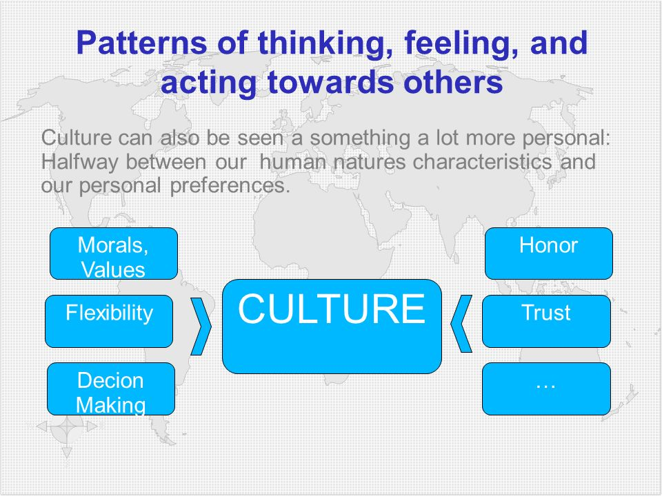 Patterns of thinking, feeling, and acting towards others Culture can also be seen a something a lot more personal: Halfway between our human natures characteristics and our personal preferences.