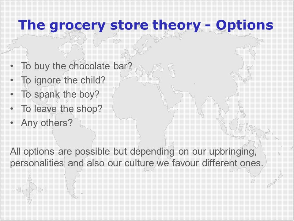 The grocery store theory - Options To buy the chocolate bar.