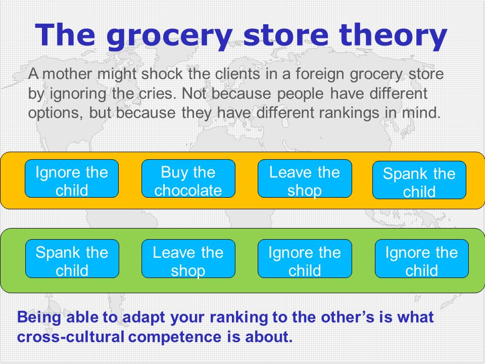 The grocery store theory A mother might shock the clients in a foreign grocery store by ignoring the cries. Not because people have different options,