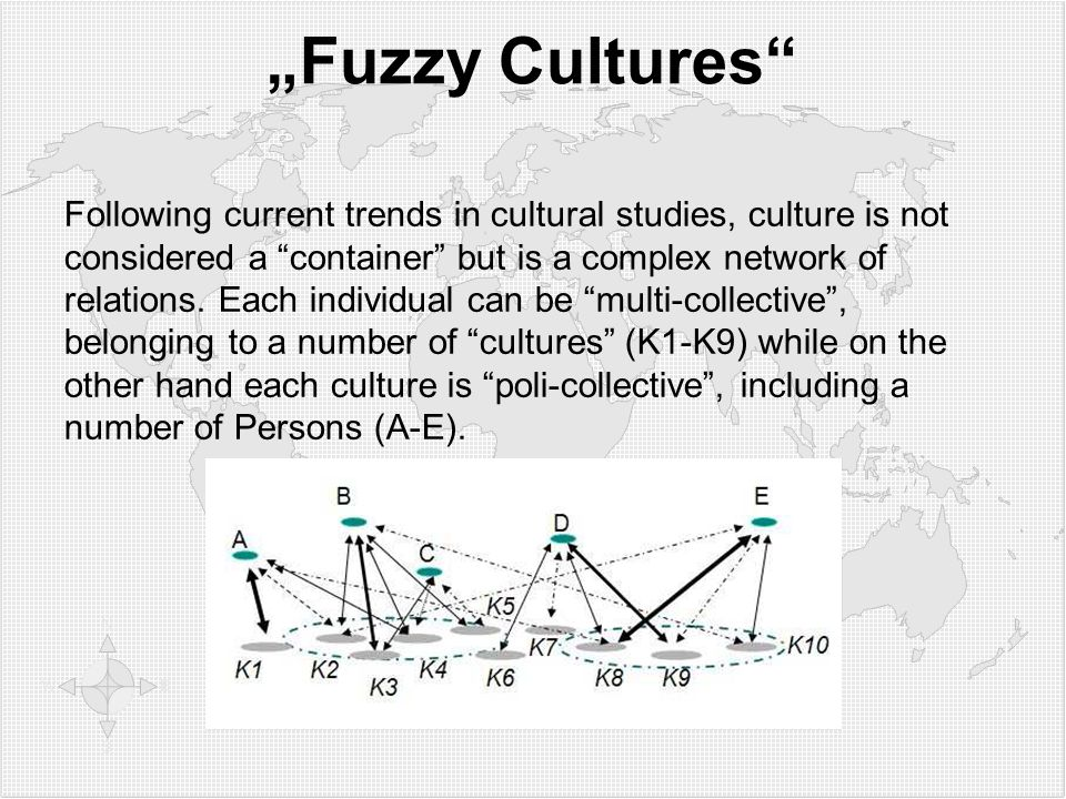 """Fuzzy Cultures Following current trends in cultural studies, culture is not considered a container but is a complex network of relations."
