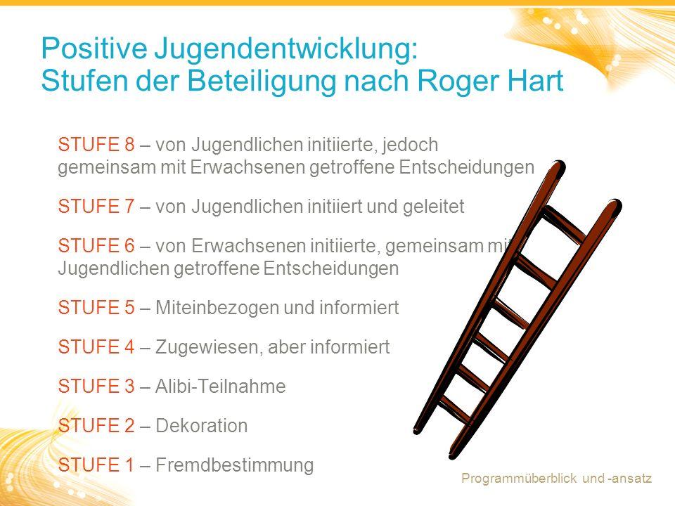 10 Positive Jugendentwicklung: Stufen der Beteiligung nach Roger Hart STUFE 8 – von Jugendlichen initiierte, jedoch gemeinsam mit Erwachsenen getroffe