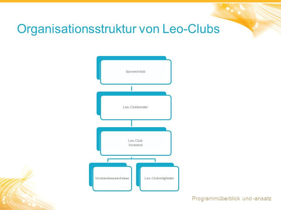16 Organisationsstruktur von Leo-Clubs SponsorclubLeo-Clubberater Leo-Club Vorstand VorstandsausschüsseLeo-Clubmitglieder Programmüberblick und -ansatz