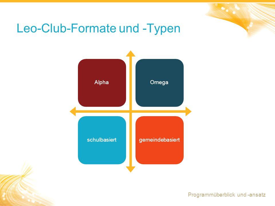 18 Leo-Club-Formate und -Typen AlphaOmegaschulbasiertgemeindebasiert Programmüberblick und -ansatz