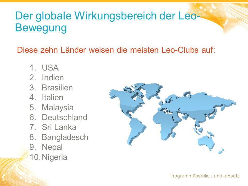 20 Diese zehn Länder weisen die meisten Leo-Clubs auf: 1.USA 2.Indien 3.Brasilien 4.Italien 5.Malaysia 6.Deutschland 7.Sri Lanka 8.Bangladesch 9.Nepal 10.Nigeria Der globale Wirkungsbereich der Leo- Bewegung Programmüberblick und -ansatz
