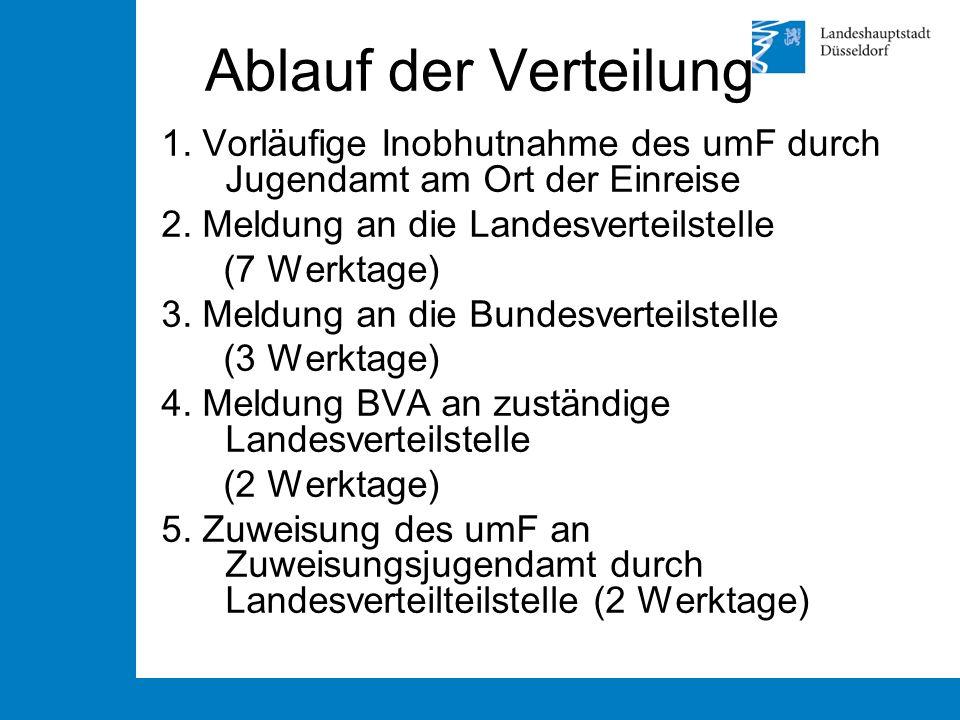 Ablauf der Verteilung 1. Vorläufige Inobhutnahme des umF durch Jugendamt am Ort der Einreise 2. Meldung an die Landesverteilstelle (7 Werktage) 3. Mel