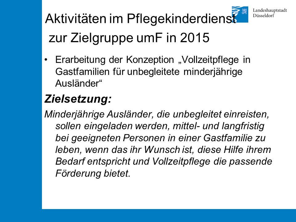 """Aktivitäten im Pflegekinderdienst zur Zielgruppe umF in 2015 Erarbeitung der Konzeption """"Vollzeitpflege in Gastfamilien für unbegleitete minderjährige"""