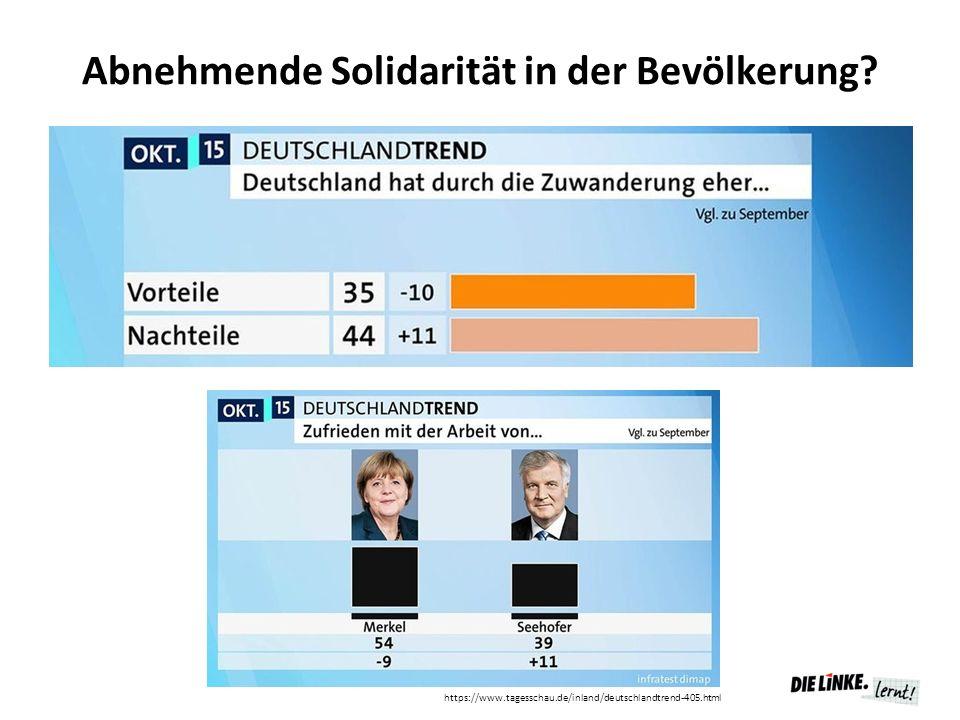 Abnehmende Solidarität in der Bevölkerung? https://www.tagesschau.de/inland/deutschlandtrend-405.html