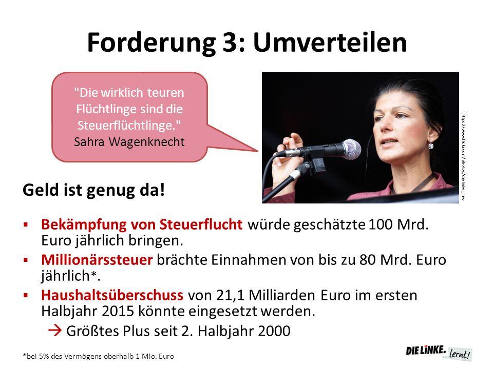 Forderung 3: Umverteilen  Bekämpfung von Steuerflucht würde geschätzte 100 Mrd. Euro jährlich bringen.  Millionärssteuer brächte Einnahmen von bis z