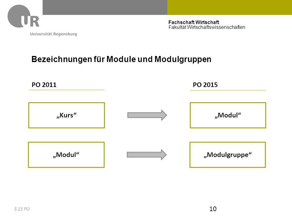 """Fachschaft Wirtschaft Fakultät Wirtschaftswissenschaften Bezeichnungen für Module und Modulgruppen 10 PO 2011 $ 23 PO PO 2015 """"Kurs"""" """"Modul"""" """"Modulgru"""
