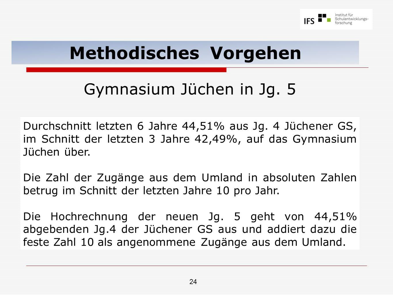 24 Methodisches Vorgehen Gymnasium Jüchen in Jg. 5 Durchschnitt letzten 6 Jahre 44,51% aus Jg. 4 Jüchener GS, im Schnitt der letzten 3 Jahre 42,49%, a