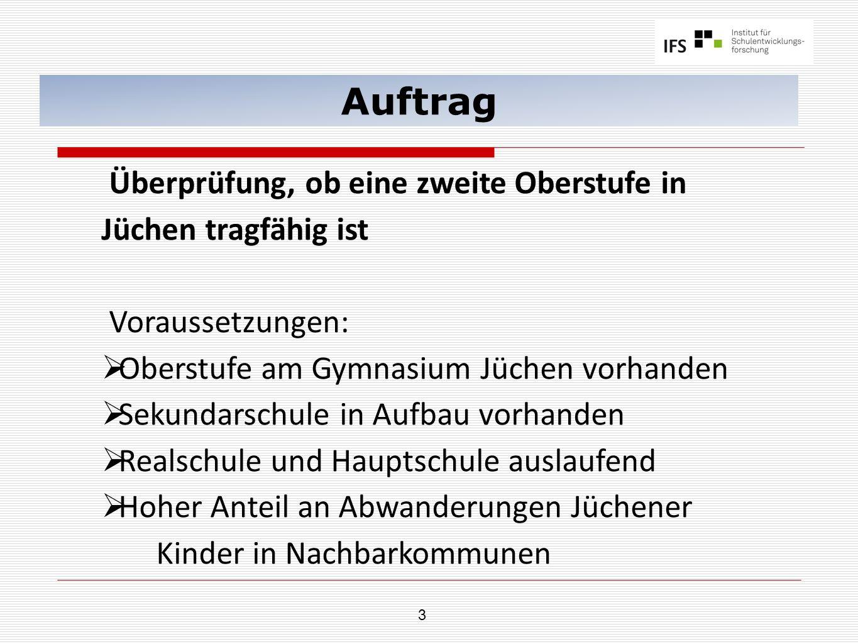 24 Methodisches Vorgehen Gymnasium Jüchen in Jg.5 Durchschnitt letzten 6 Jahre 44,51% aus Jg.
