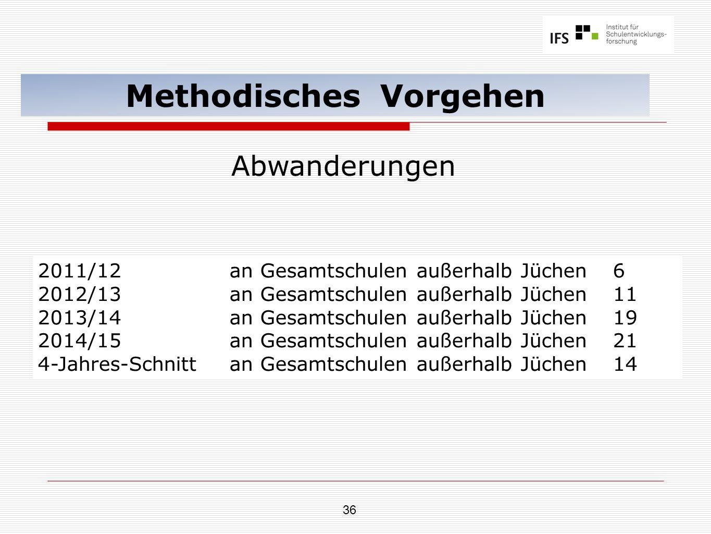 36 Methodisches Vorgehen Abwanderungen 2011/12an Gesamtschulen außerhalb Jüchen6 2012/13an Gesamtschulen außerhalb Jüchen11 2013/14an Gesamtschulen au