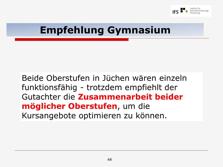 44 Empfehlung Gymnasium Beide Oberstufen in Jüchen wären einzeln funktionsfähig - trotzdem empfiehlt der Gutachter die Zusammenarbeit beider möglicher Oberstufen, um die Kursangebote optimieren zu können.
