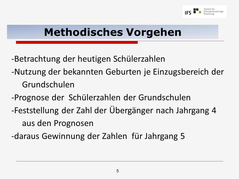 5 Methodisches Vorgehen -Betrachtung der heutigen Schülerzahlen -Nutzung der bekannten Geburten je Einzugsbereich der Grundschulen -Prognose der Schül
