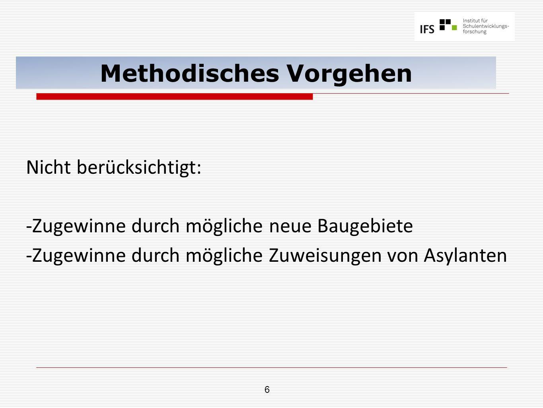 37 Prognose Gesamtschule Jüchen in Jg.5 Jg. 4 GSSch.