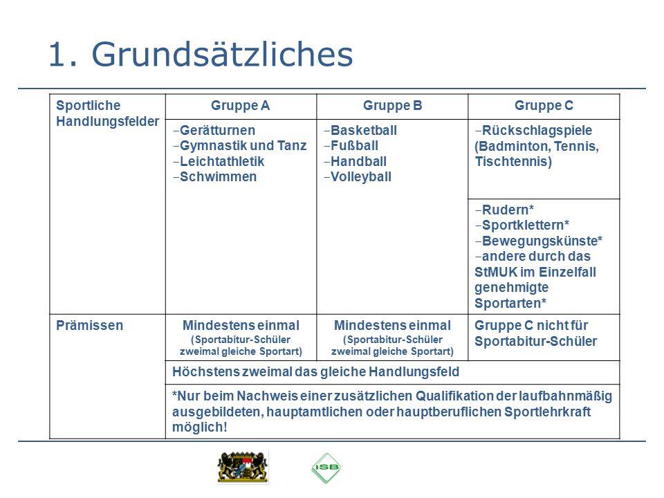 1. Grundsätzliches Sportliche Handlungsfelder Gruppe AGruppe BGruppe C - Gerätturnen - Gymnastik und Tanz - Leichtathletik - Schwimmen - Basketball -