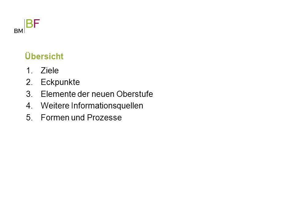 ILB 10.Schulstufe Wintersemester Sommersemester Semesterzeugnis Deutsch 3.