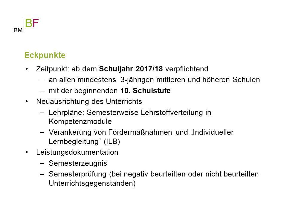 ILB 10.Schulstufe Wintersemester Sommersemester Semesterzeugnis D3D3 5 11.