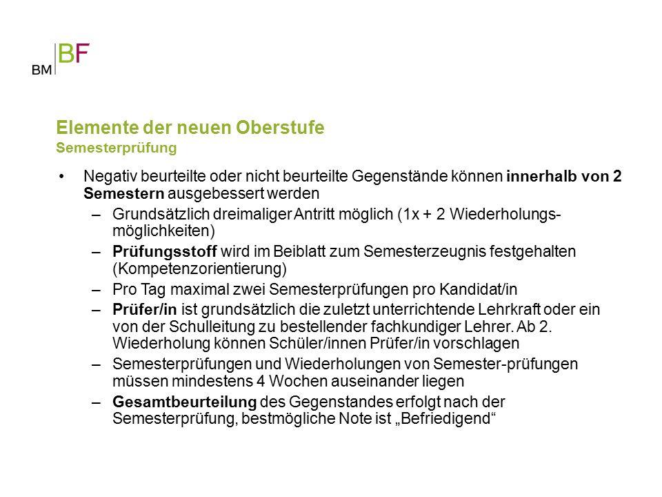 Maximal drei negative Beurteilungen oder Nichtbeurteilungen dürfen bis zur abschließenden Prüfung (z.B.