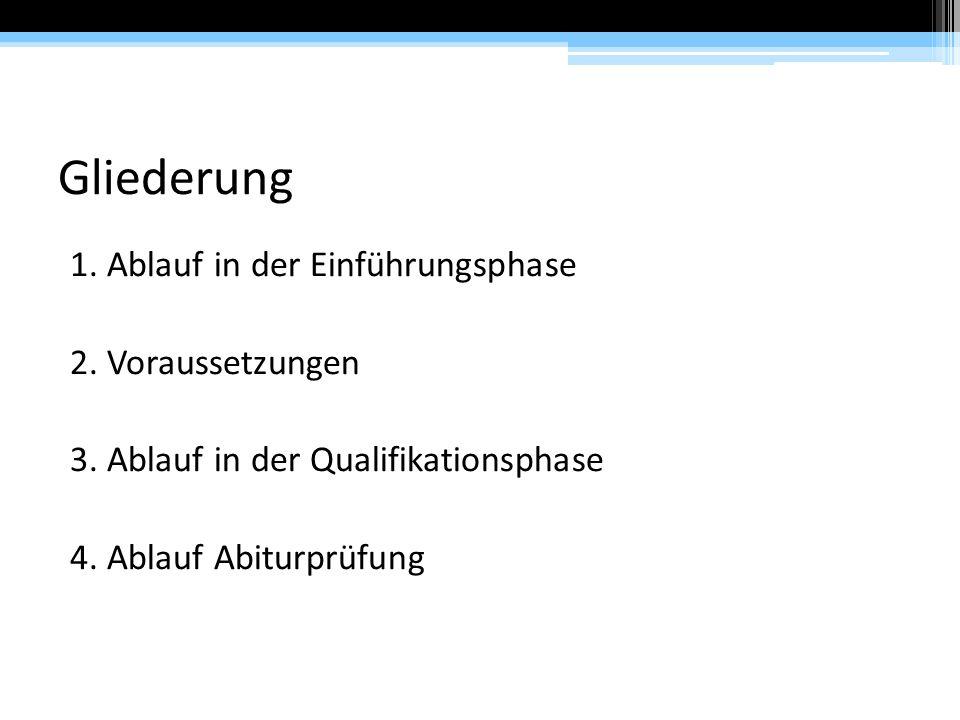 Gliederung 1. Ablauf in der Einführungsphase 2. Voraussetzungen 3. Ablauf in der Qualifikationsphase 4. Ablauf Abiturprüfung