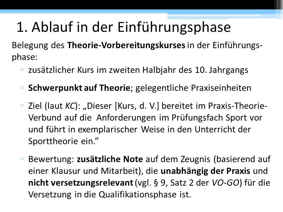 1. Ablauf in der Einführungsphase Belegung des Theorie-Vorbereitungskurses in der Einführungs- phase: ▫ zusätzlicher Kurs im zweiten Halbjahr des 10.