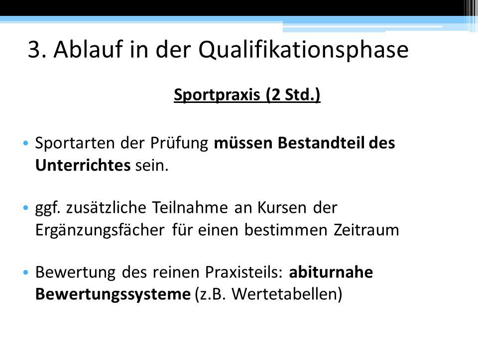 3. Ablauf in der Qualifikationsphase Sportpraxis (2 Std.) Sportarten der Prüfung müssen Bestandteil des Unterrichtes sein. ggf. zusätzliche Teilnahme